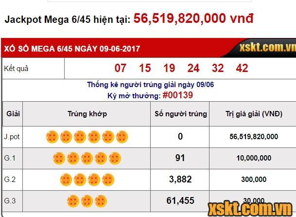 Kết quả kỳ quay thưởng số 139 của xổ số Mega6/45 ngày 09/06/2017