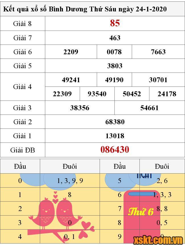 Kết Quả Xổ Số Binh Dương Ngay 24 1 2020 Xsbd 24 1