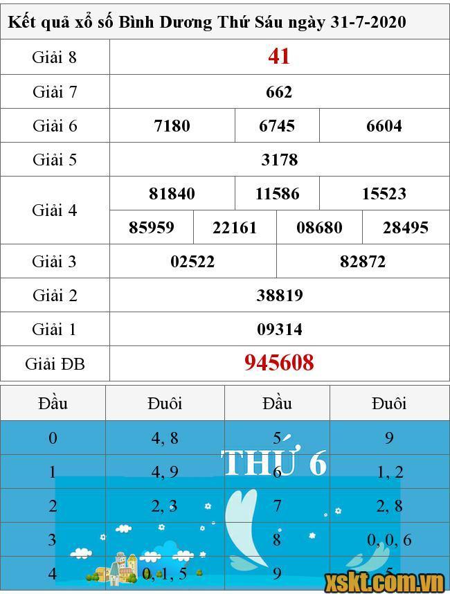 Kết Quả Xổ Số Binh Dương Ngay 31 7 2020 Xsbd 31 7