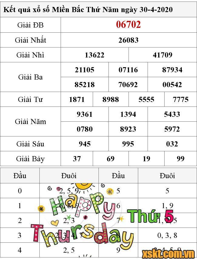 Kết Quả Xổ Số Miền Bắc Ngay 30 4 2020 Xsmb 30 4
